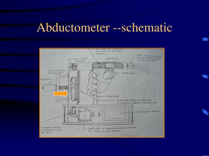 Abductometer --schematic
