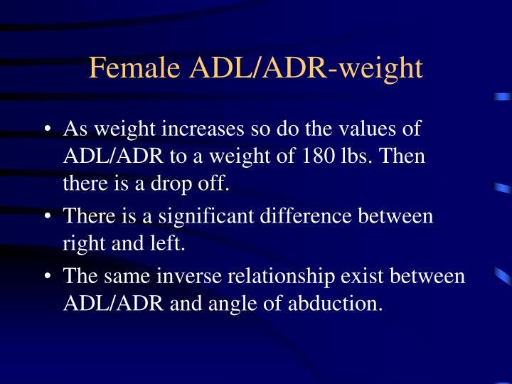 Female ADL/ADR-weight