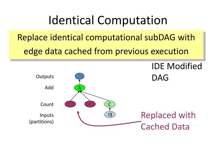 Identical Computation