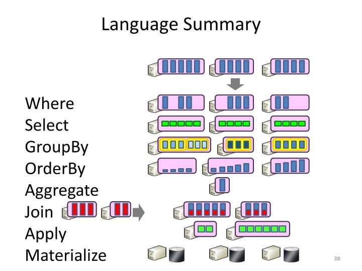 Language Summary