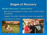 stages of recovery1