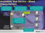 availability web service mixed clients servers