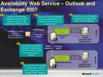 availability web service outlook and exchange 2007