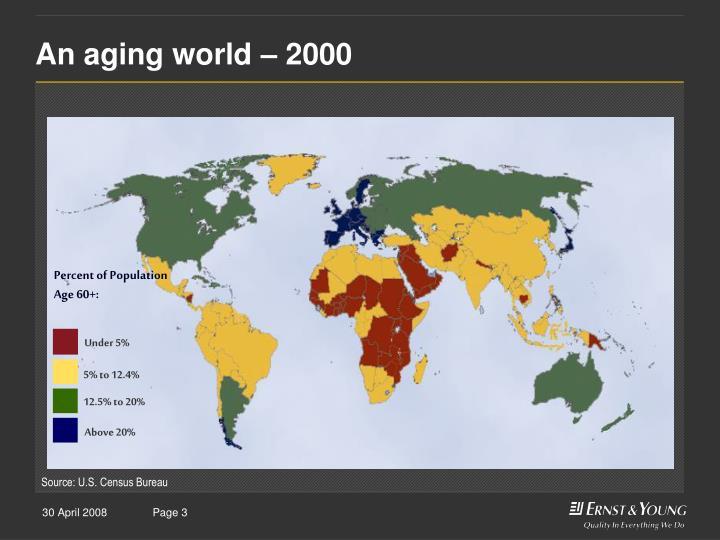 An aging world 2000