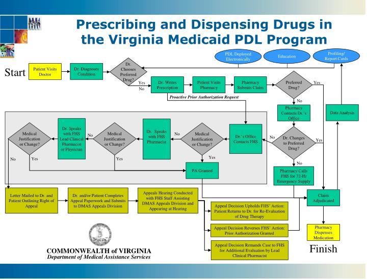 Prescribing and dispensing drugs in the virginia medicaid pdl program1