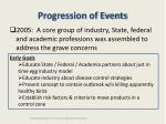 progression of events