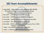 ses team accomplishments