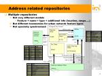 address related repositories