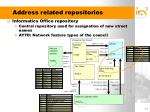 address related repositories3
