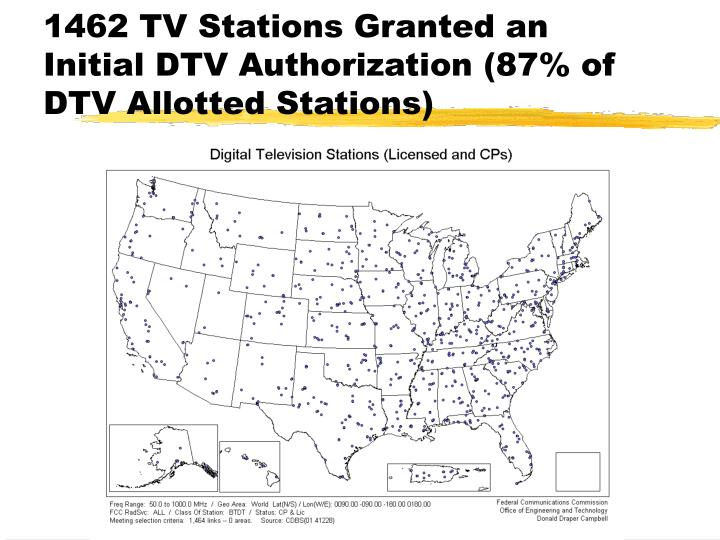 1462 TV Stations Granted an Initial DTV Authorization (87% of DTV Allotted Stations)