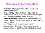 vroom s three variables