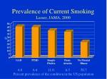 prevalence of current smoking lasser jama 20001