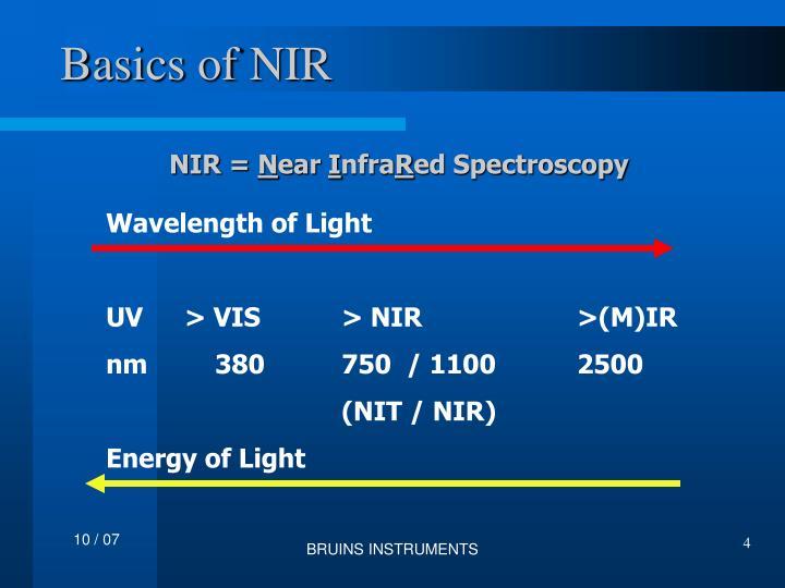 Basics of NIR