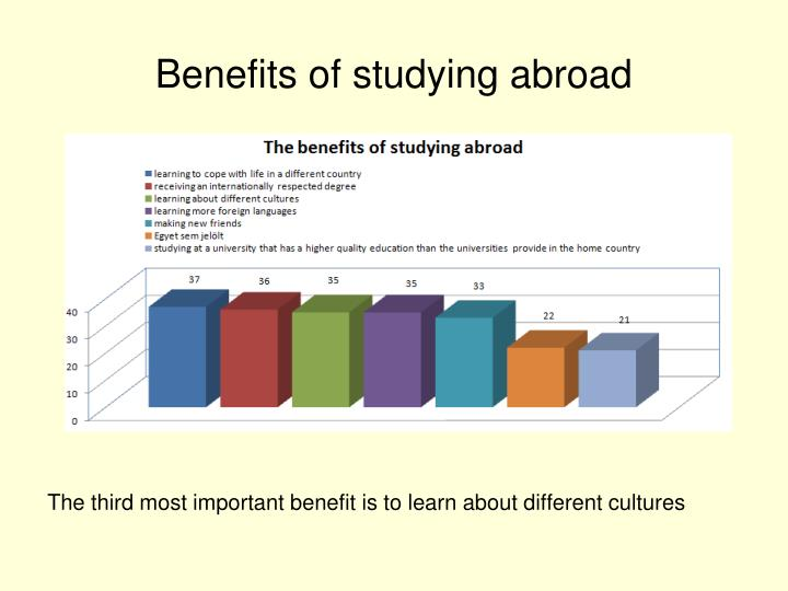 benefit of study abroad