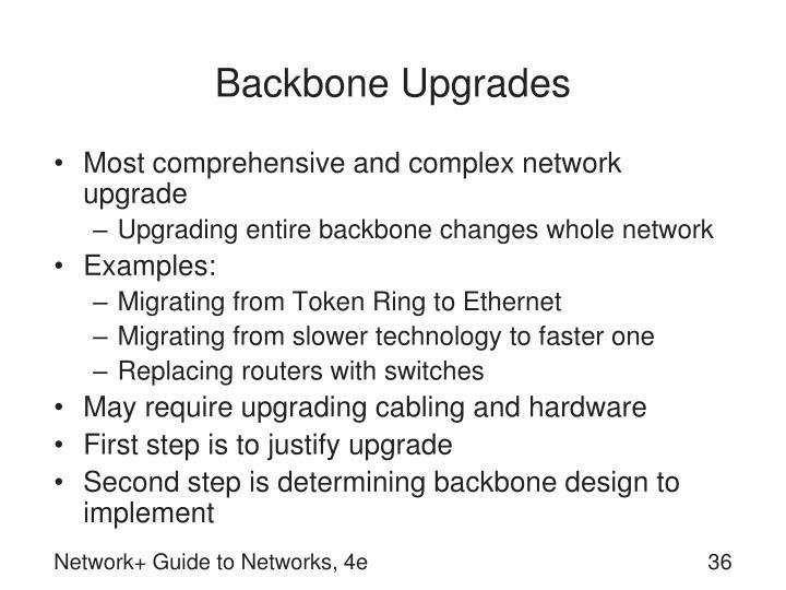 Backbone Upgrades