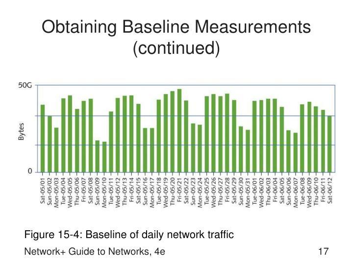 Obtaining Baseline Measurements (continued)