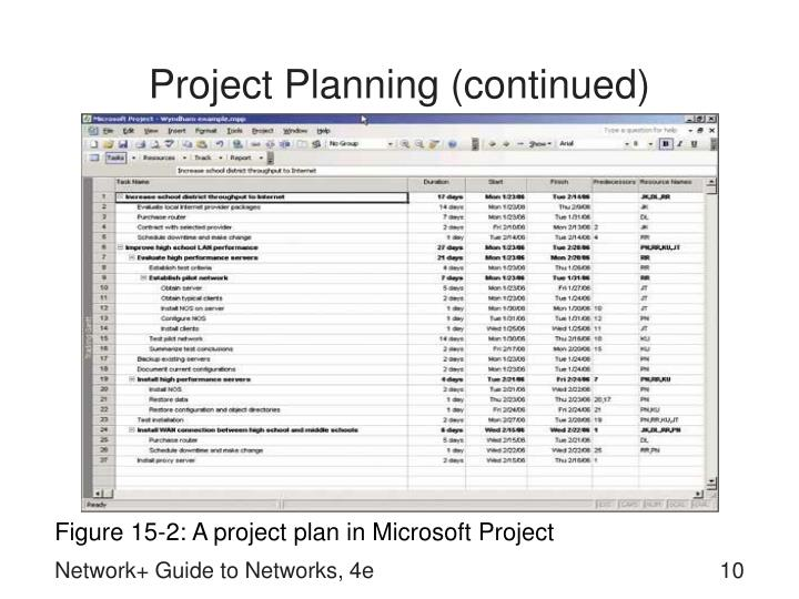 Project Planning (continued)