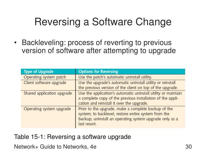 Reversing a Software Change