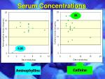 serum concentrations