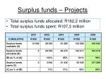 surplus funds projects
