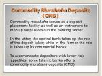commodity murabaha deposits cmd