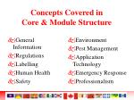 concepts covered in core module structure