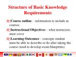 structure of basic knowledge requirements