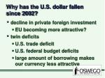 why has the u s dollar fallen since 2002