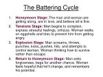the battering cycle