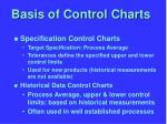 basis of control charts
