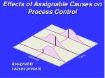 effects of assignable causes on process control