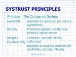systrust principles