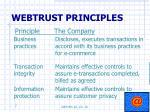webtrust principles