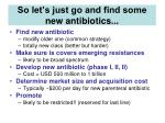 so let s just go and find some new antibiotics