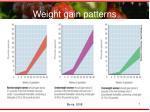 weight gain patterns