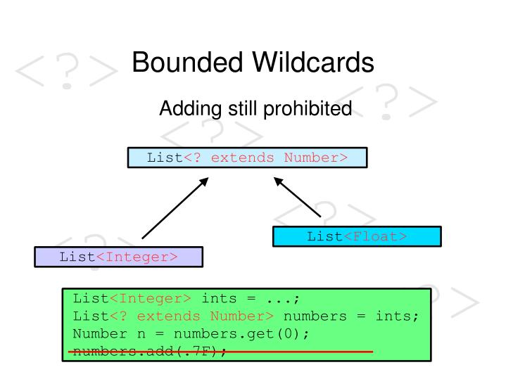 Bounded Wildcards