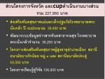 cup 2 27 950