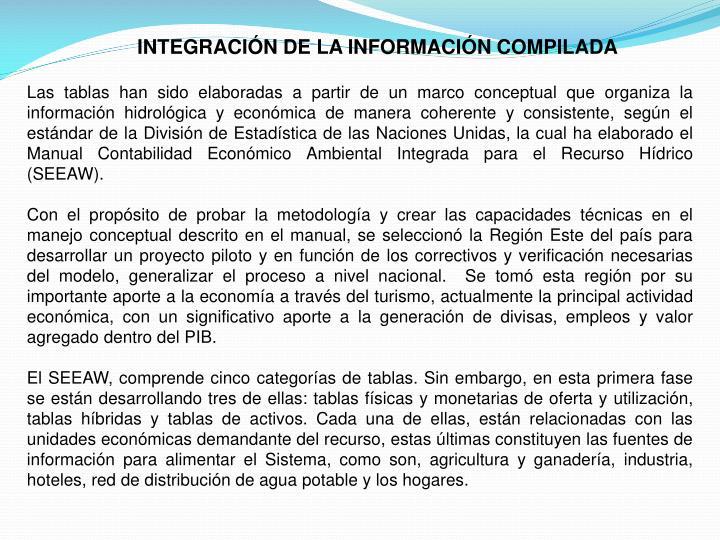 INTEGRACIÓN DE LA INFORMACIÓN COMPILADA