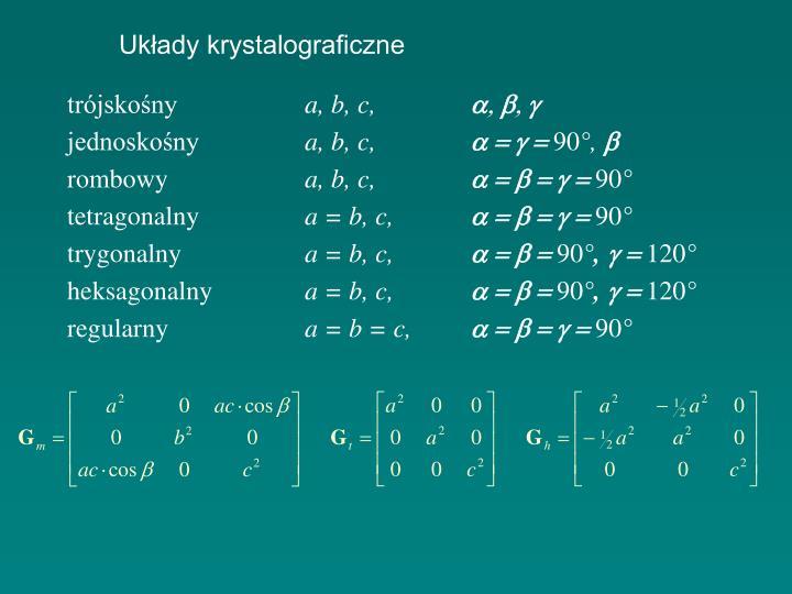 Układy krystalograficzne