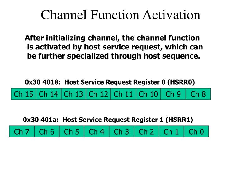 0x30 4018:  Host Service Request Register 0 (HSRR0)