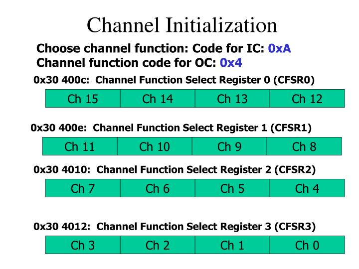 0x30 4012:  Channel Function Select Register 3 (CFSR3)