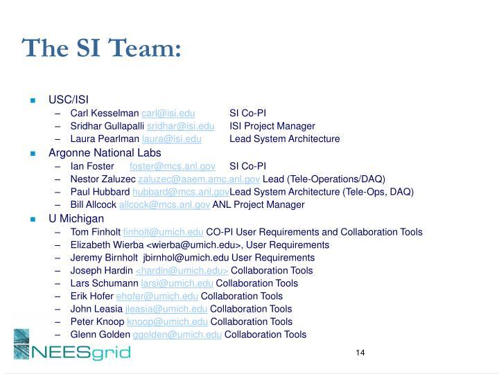 The SI Team:
