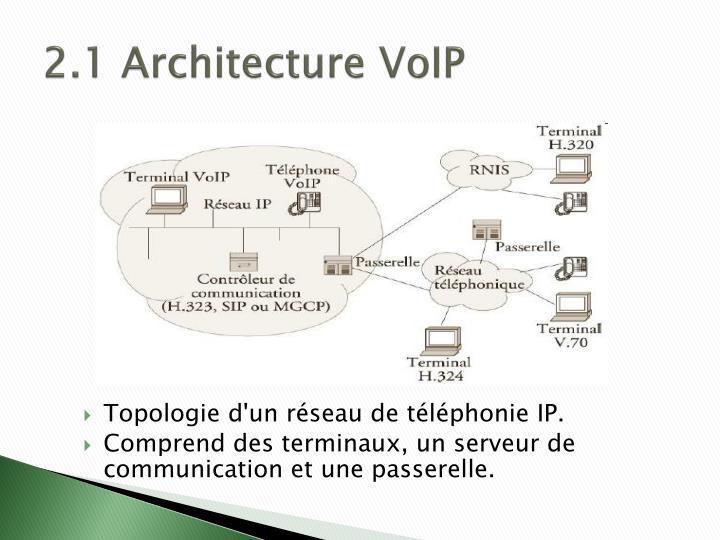2.1 Architecture VoIP