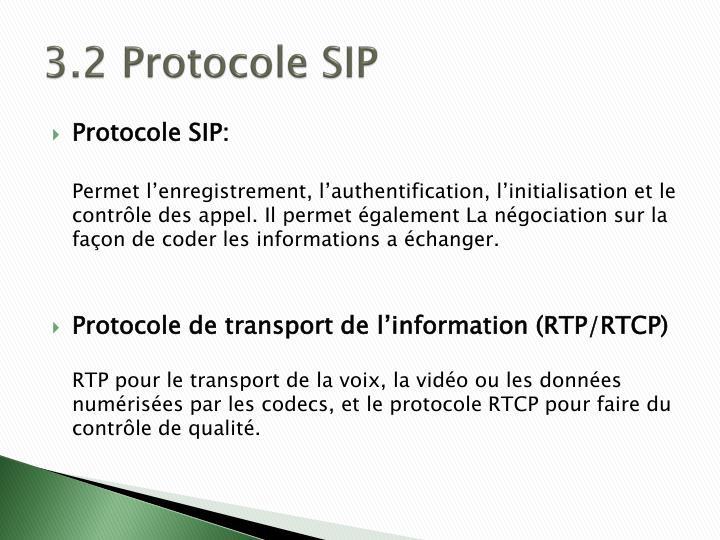 3.2 Protocole SIP