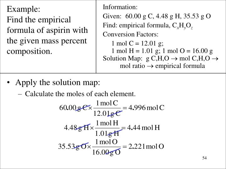 Apply the solution map: