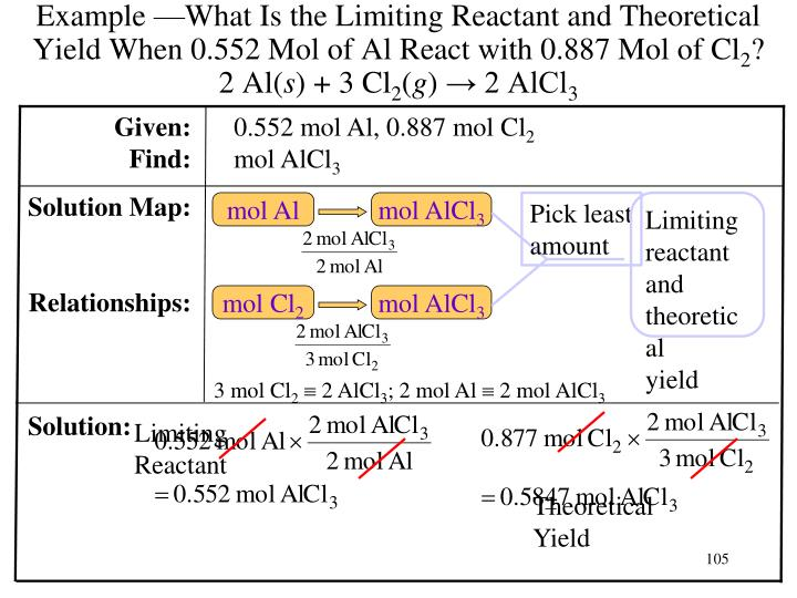 Example —What Is the Limiting Reactant and Theoretical Yield When 0.552 Mol of Al React with 0.887 Mol of Cl