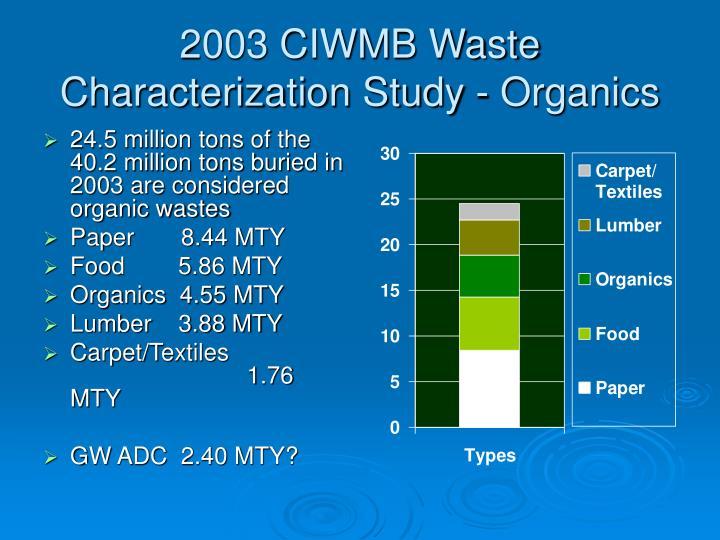 2003 CIWMB Waste Characterization Study - Organics