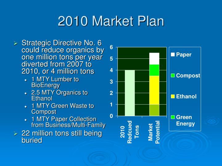2010 Market Plan