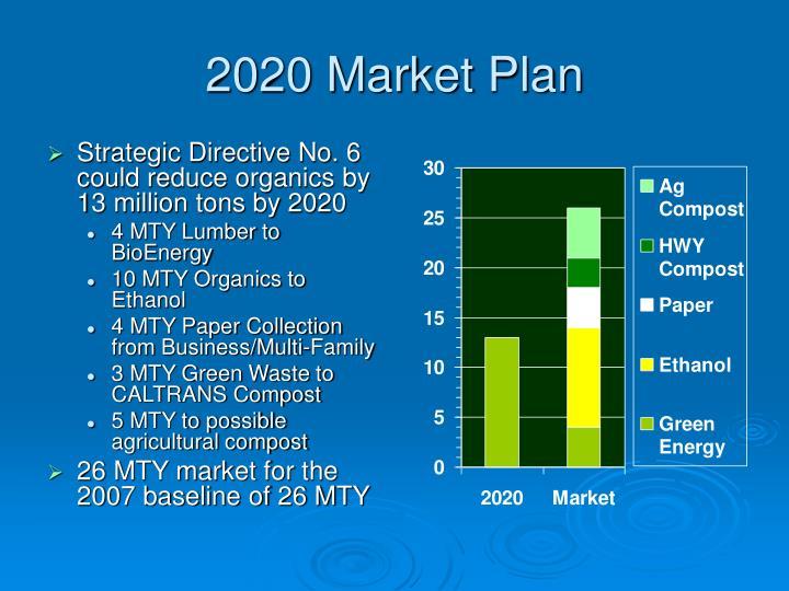 2020 Market Plan