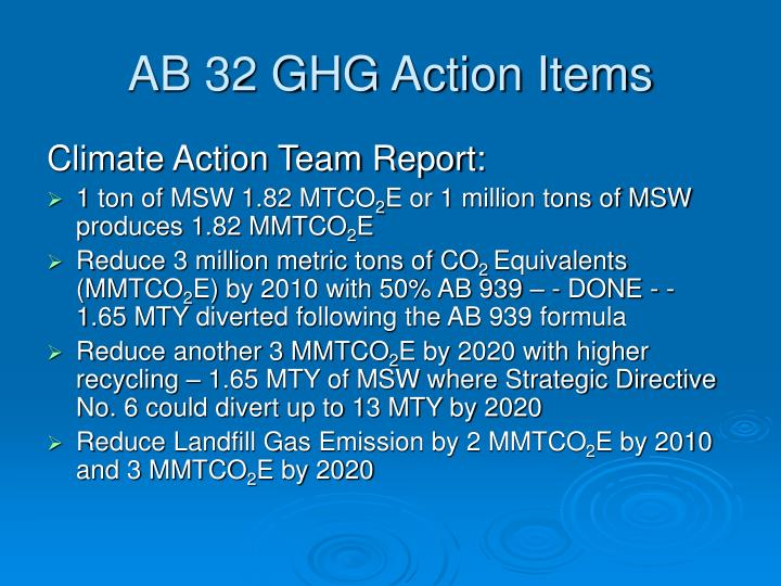AB 32 GHG Action Items